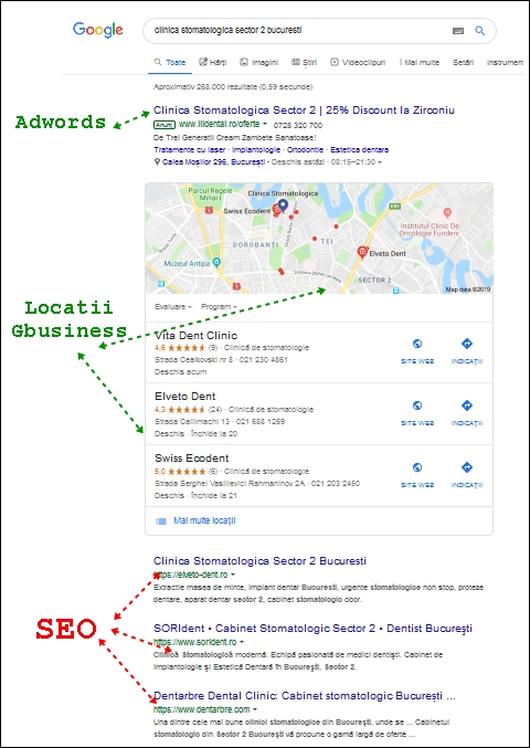 seo vs adwords vs maps